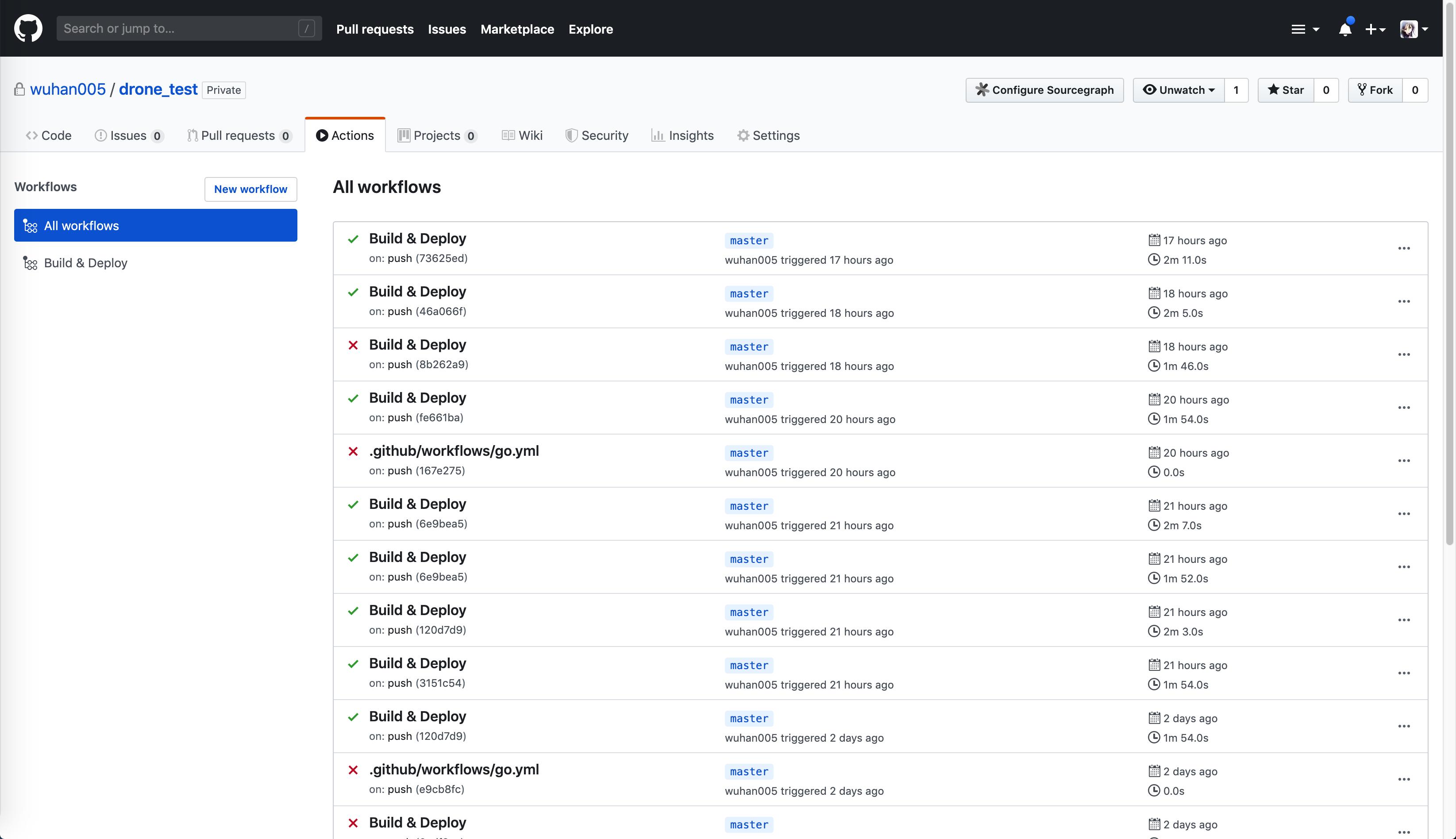 GitHub Actions 面板